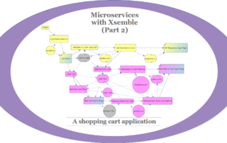 Microservices with Xsemble